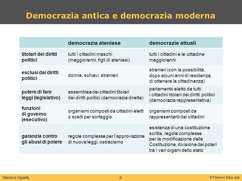 © Pearson Italia spa Atene e Sparta 6 Democrazia antica e democrazia moderna democrazia ateniesedemocrazie attuali titolari dei diritti politici tutti