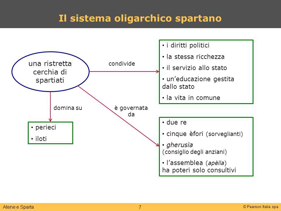 © Pearson Italia spa Atene e Sparta 7 Il sistema oligarchico spartano una ristretta cerchia di spartiati i diritti politici la stessa ricchezza il ser