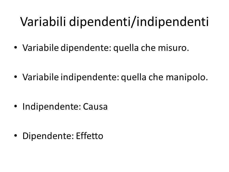 Variabile indipendente Che significa manipolare.Variare.