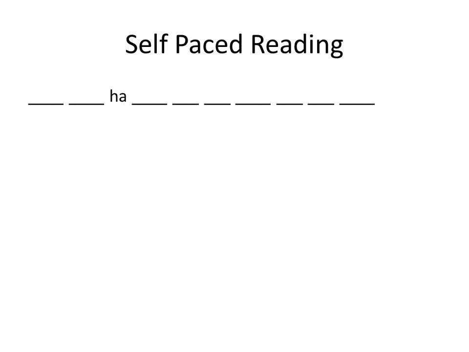 Self Paced Reading ____ ____ ____visitato ___ ___ ____ ___ ___ ____ ___