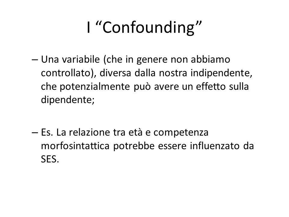 Eliminare i confounding Ruling out confounds (Mill, 1865) – Un effetto deve essere presente quando la causa è presente.