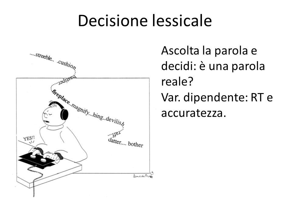 Linger Software gratuito per esperimenti self-paced reading. http://tedlab.mit.edu/~dr/Linger//