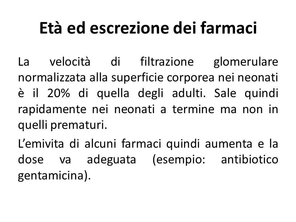 Età ed escrezione dei farmaci La velocità di filtrazione glomerulare normalizzata alla superficie corporea nei neonati è il 20% di quella degli adulti
