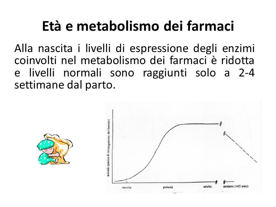 Età e metabolismo dei farmaci Alla nascita i livelli di espressione degli enzimi coinvolti nel metabolismo dei farmaci è ridotta e livelli normali son