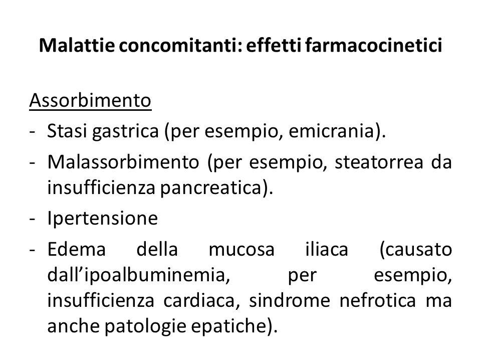 Malattie concomitanti: effetti farmacocinetici Assorbimento -Stasi gastrica (per esempio, emicrania). -Malassorbimento (per esempio, steatorrea da ins