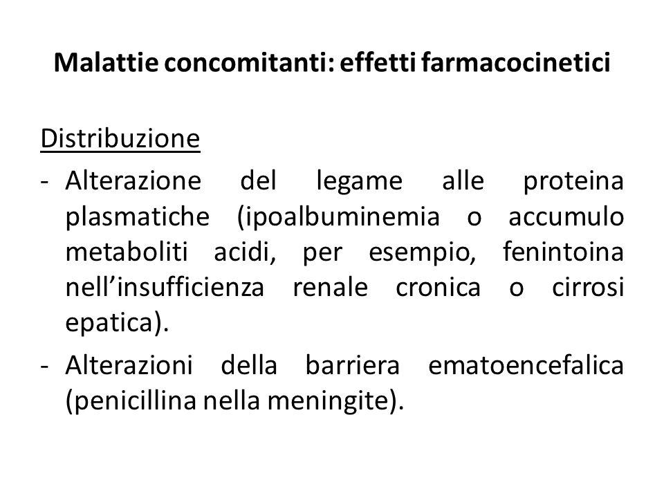 Distribuzione -Alterazione del legame alle proteina plasmatiche (ipoalbuminemia o accumulo metaboliti acidi, per esempio, fenintoina nell'insufficienz