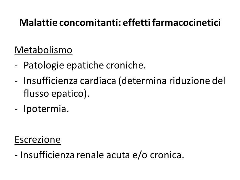 Metabolismo -Patologie epatiche croniche. -Insufficienza cardiaca (determina riduzione del flusso epatico). -Ipotermia. Escrezione - Insufficienza ren