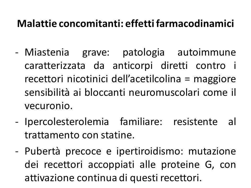 Malattie concomitanti: effetti farmacodinamici -Miastenia grave: patologia autoimmune caratterizzata da anticorpi diretti contro i recettori nicotinic