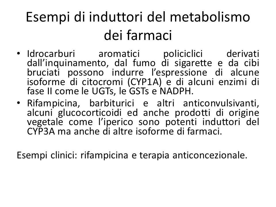 Esempi di induttori del metabolismo dei farmaci Idrocarburi aromatici policiclici derivati dall'inquinamento, dal fumo di sigarette e da cibi bruciati