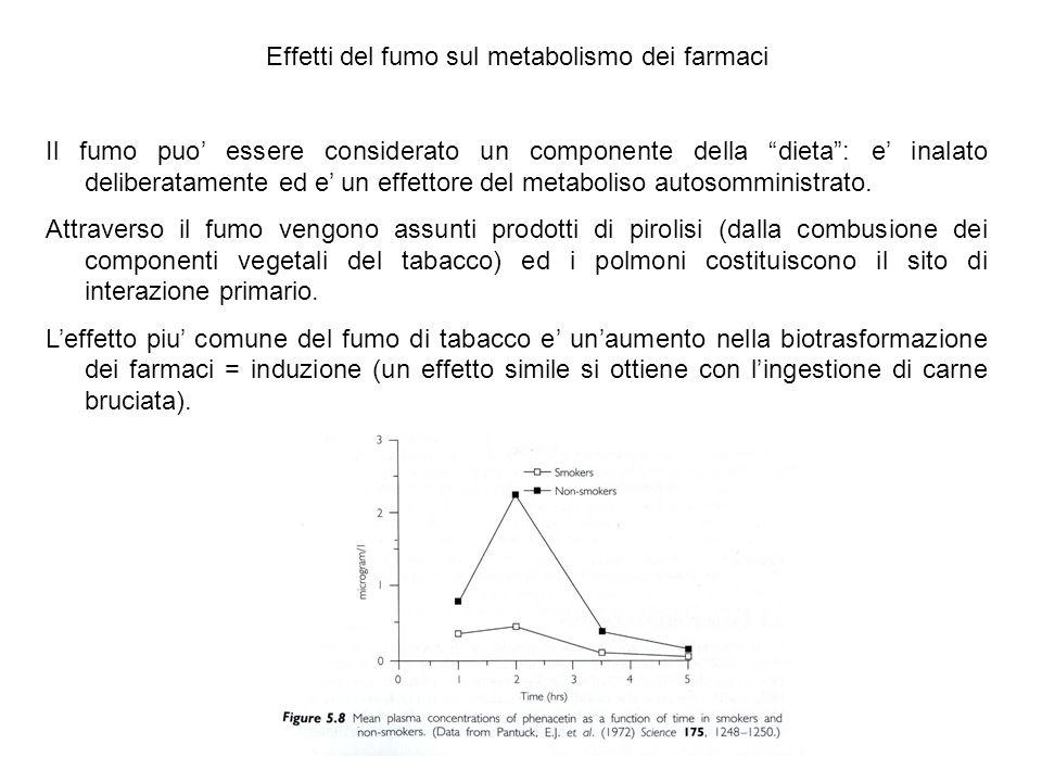 """Effetti del fumo sul metabolismo dei farmaci Il fumo puo' essere considerato un componente della """"dieta"""": e' inalato deliberatamente ed e' un effettor"""