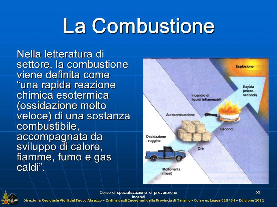 Direzione Regionale Vigili del Fuoco Abruzzo – Ordine degli Ingegneri della Provincia di Teramo - Corso ex Legge 818/84 – Edizione 2012 Corso di specializzazione di prevenzione incendi 53 La Combustione Tale reazione avviene normalmente in atmosfera di ossigeno.