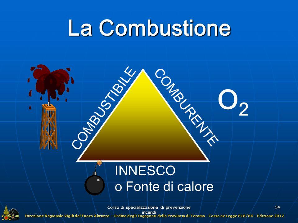 Direzione Regionale Vigili del Fuoco Abruzzo – Ordine degli Ingegneri della Provincia di Teramo - Corso ex Legge 818/84 – Edizione 2012 Corso di speci