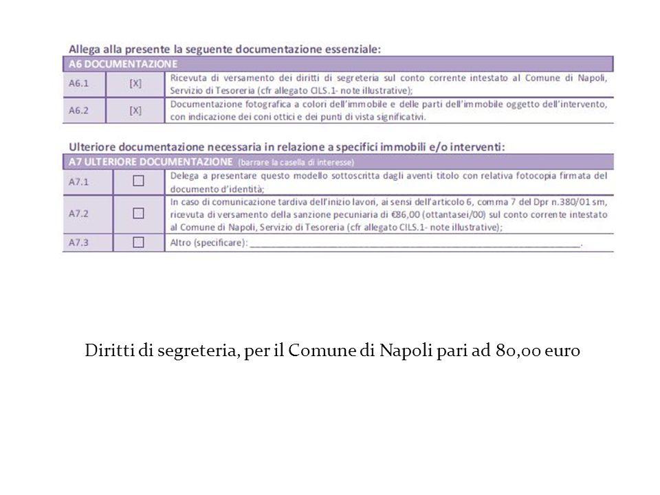 Diritti di segreteria, per il Comune di Napoli pari ad 80,00 euro