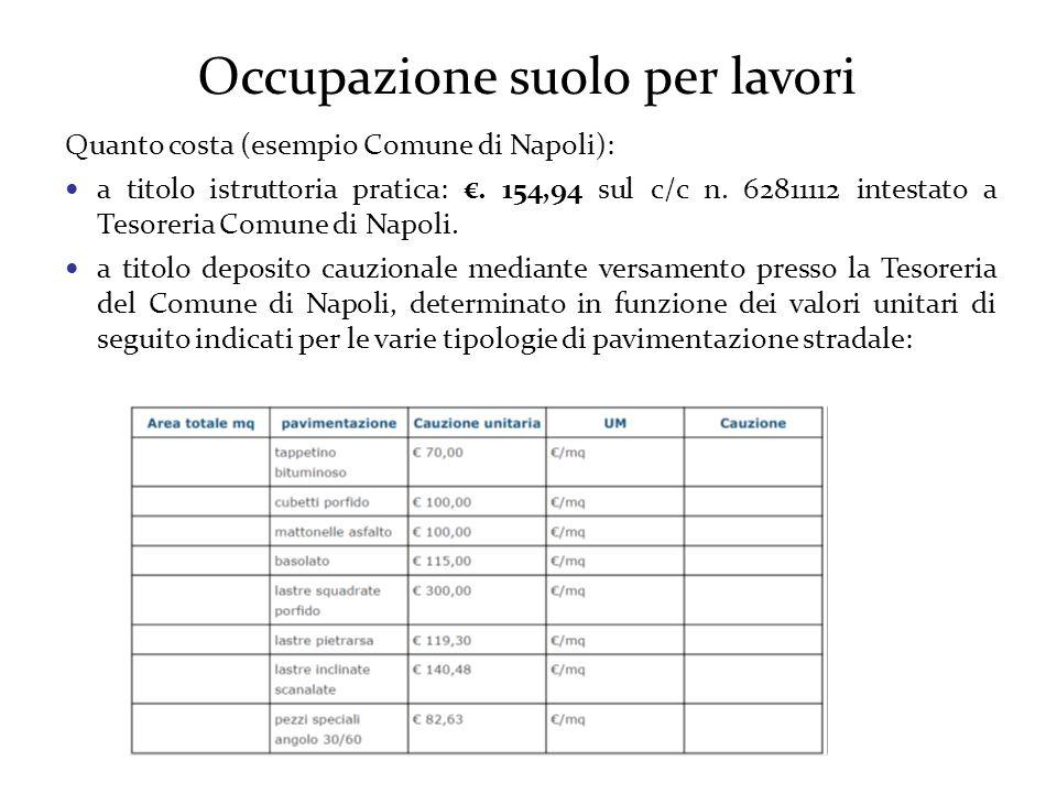 Occupazione suolo per lavori Quanto costa (esempio Comune di Napoli): a titolo istruttoria pratica: €.