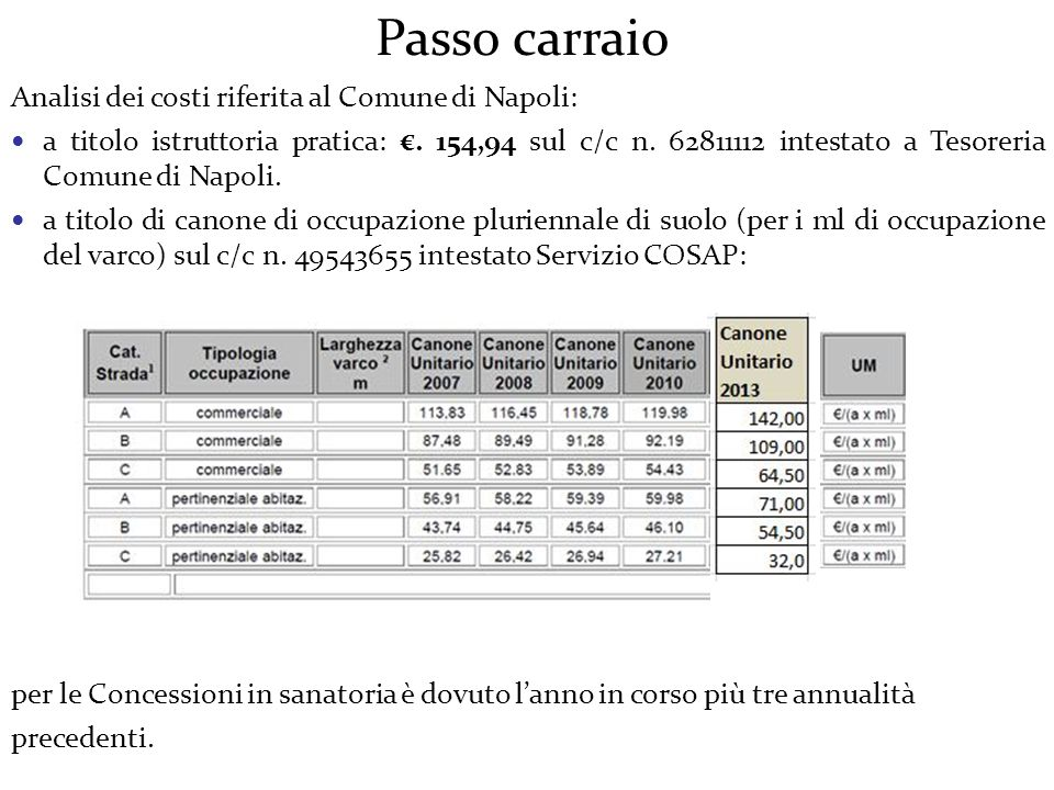 Passo carraio Analisi dei costi riferita al Comune di Napoli: a titolo istruttoria pratica: €.