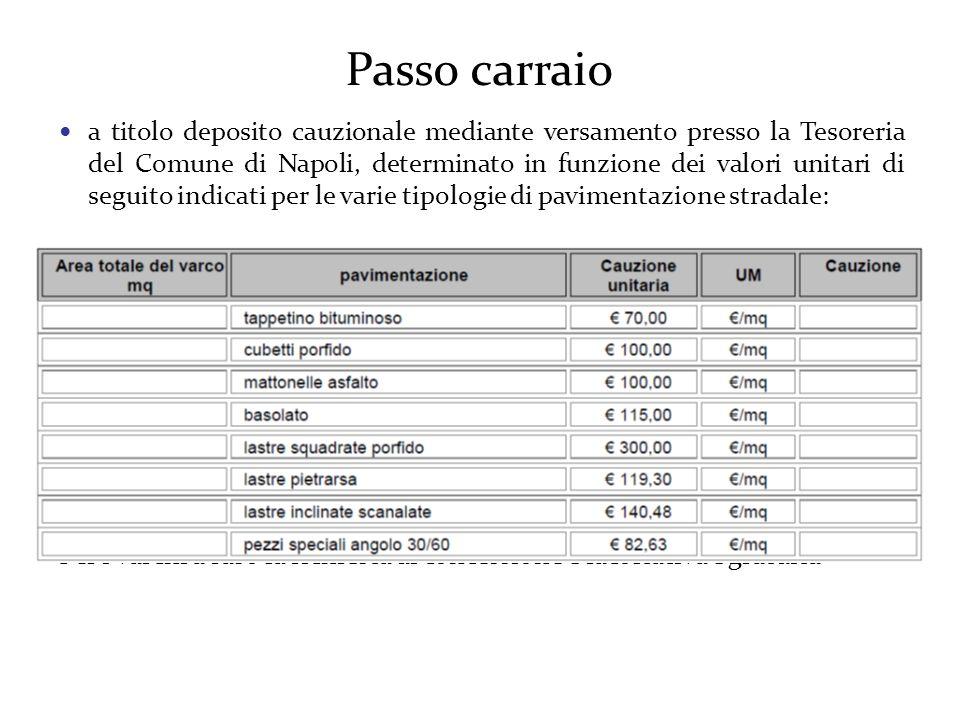 Passo carraio a titolo deposito cauzionale mediante versamento presso la Tesoreria del Comune di Napoli, determinato in funzione dei valori unitari di seguito indicati per le varie tipologie di pavimentazione stradale: Per i varchi a raso la richiesta di concessione è facoltativa e gratuita