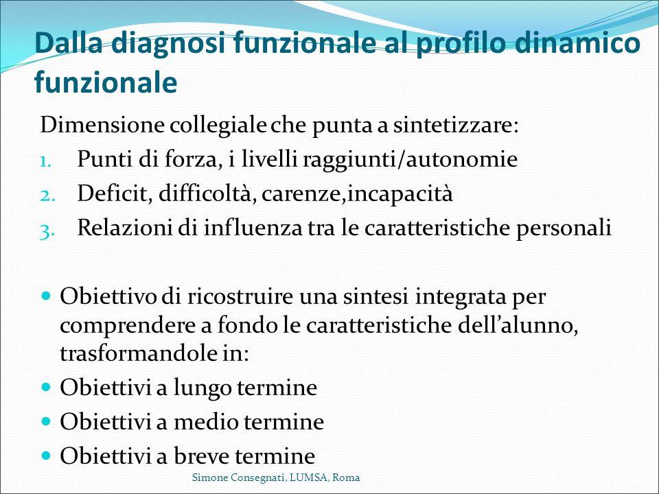 Dalla diagnosi funzionale al profilo dinamico funzionale Dimensione collegiale che punta a sintetizzare: 1. Punti di forza, i livelli raggiunti/autono