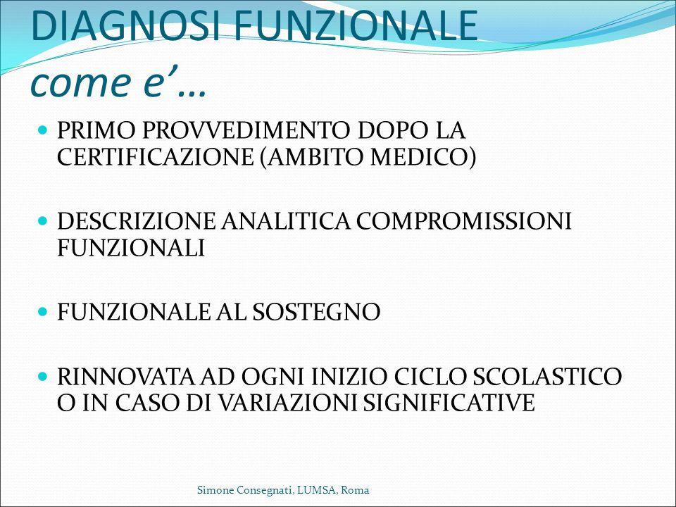DIAGNOSI FUNZIONALE come e'… PRIMO PROVVEDIMENTO DOPO LA CERTIFICAZIONE (AMBITO MEDICO) DESCRIZIONE ANALITICA COMPROMISSIONI FUNZIONALI FUNZIONALE AL