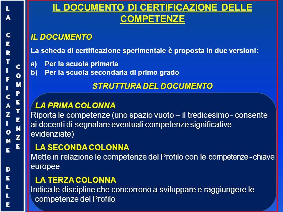 IL DOCUMENTO DI CERTIFICAZIONE DELLE COMPETENZE IL DOCUMENTO La scheda di certificazione sperimentale è proposta in due versioni: a)Per la scuola prim