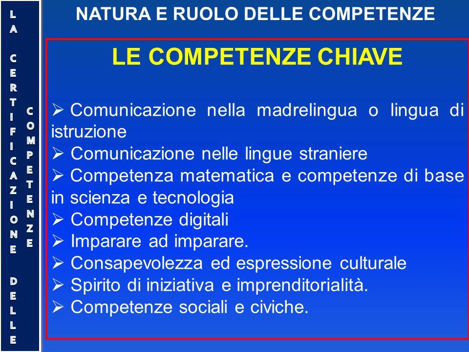 NATURA E RUOLO DELLE COMPETENZE LE COMPETENZE CHIAVE  Comunicazione nella madrelingua o lingua di istruzione  Comunicazione nelle lingue straniere 