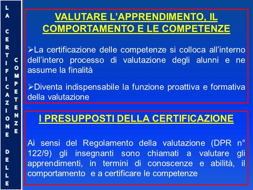 VALUTARE L'APPRENDIMENTO, IL COMPORTAMENTO E LE COMPETENZE  La certificazione delle competenze si colloca all'interno dell'intero processo di valutaz