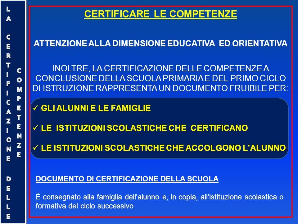 CERTIFICARE LE COMPETENZE ATTENZIONE ALLA DIMENSIONE EDUCATIVA ED ORIENTATIVA INOLTRE, LA CERTIFICAZIONE DELLE COMPETENZE A CONCLUSIONE DELLA SCUOLA P