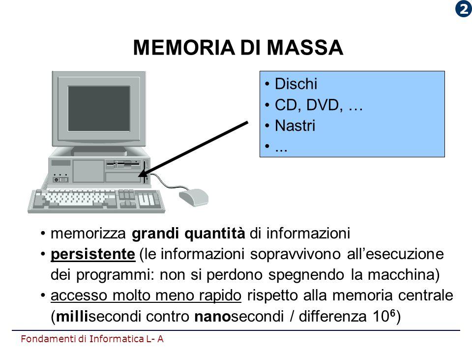 Fondamenti di Informatica L- A MEMORIA DI MASSA memorizza grandi quantità di informazioni persistente (le informazioni sopravvivono all'esecuzione dei