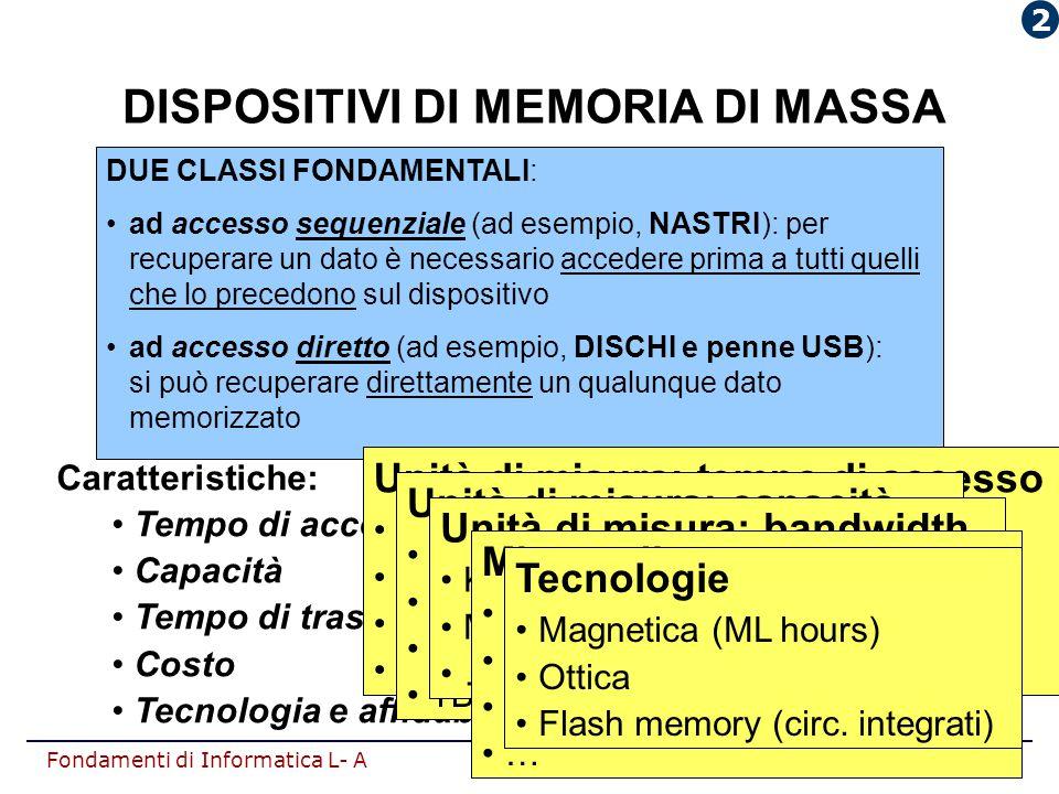 Fondamenti di Informatica L- A DISPOSITIVI DI MEMORIA DI MASSA DUE CLASSI FONDAMENTALI: ad accesso sequenziale (ad esempio, NASTRI): per recuperare un