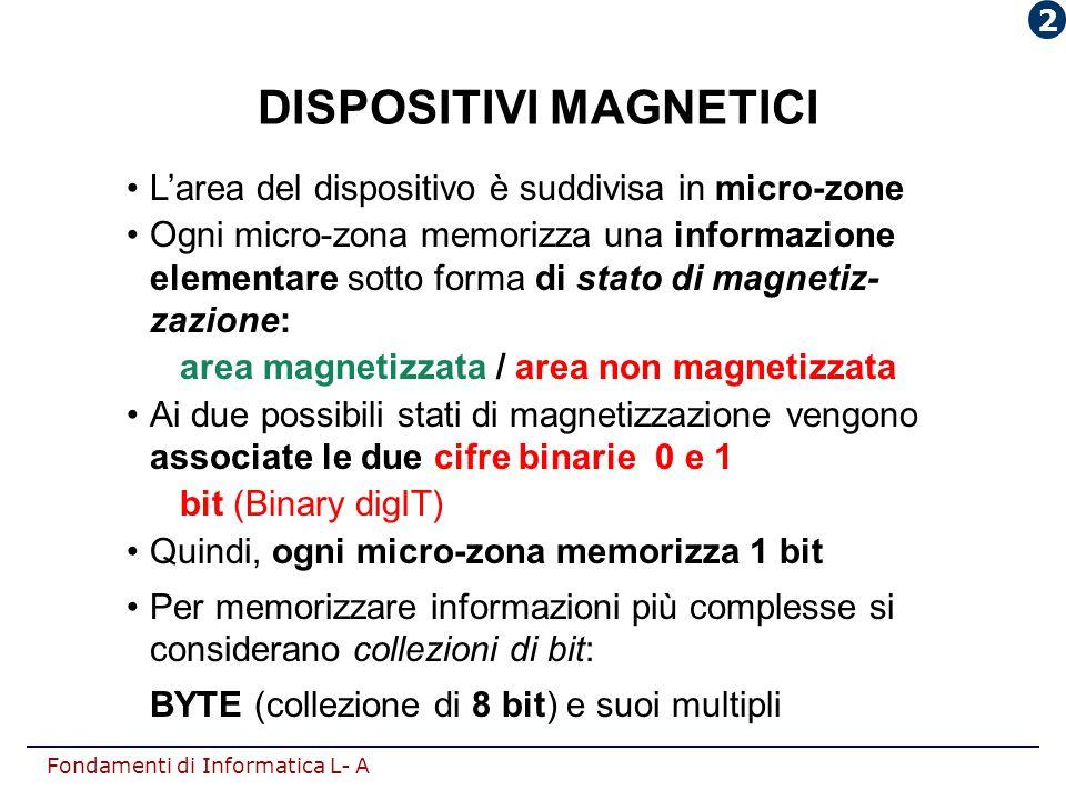 Fondamenti di Informatica L- A DISPOSITIVI MAGNETICI L'area del dispositivo è suddivisa in micro-zone Ogni micro-zona memorizza una informazione eleme