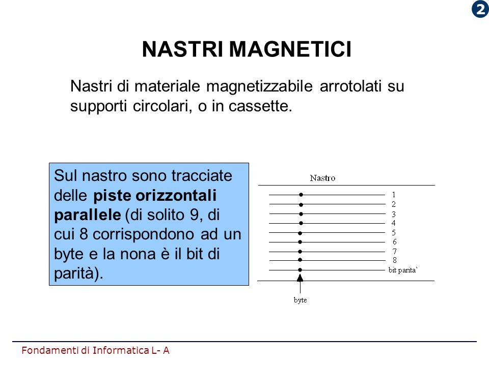 Fondamenti di Informatica L- A NASTRI MAGNETICI Sul nastro sono tracciate delle piste orizzontali parallele (di solito 9, di cui 8 corrispondono ad un