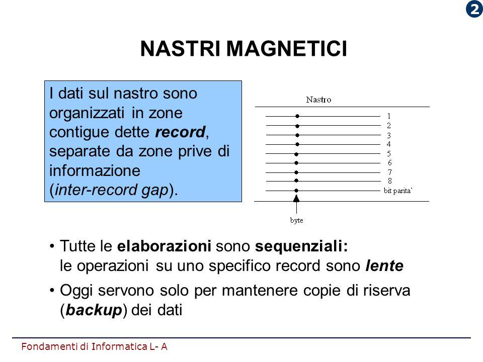 Fondamenti di Informatica L- A NASTRI MAGNETICI I dati sul nastro sono organizzati in zone contigue dette record, separate da zone prive di informazio