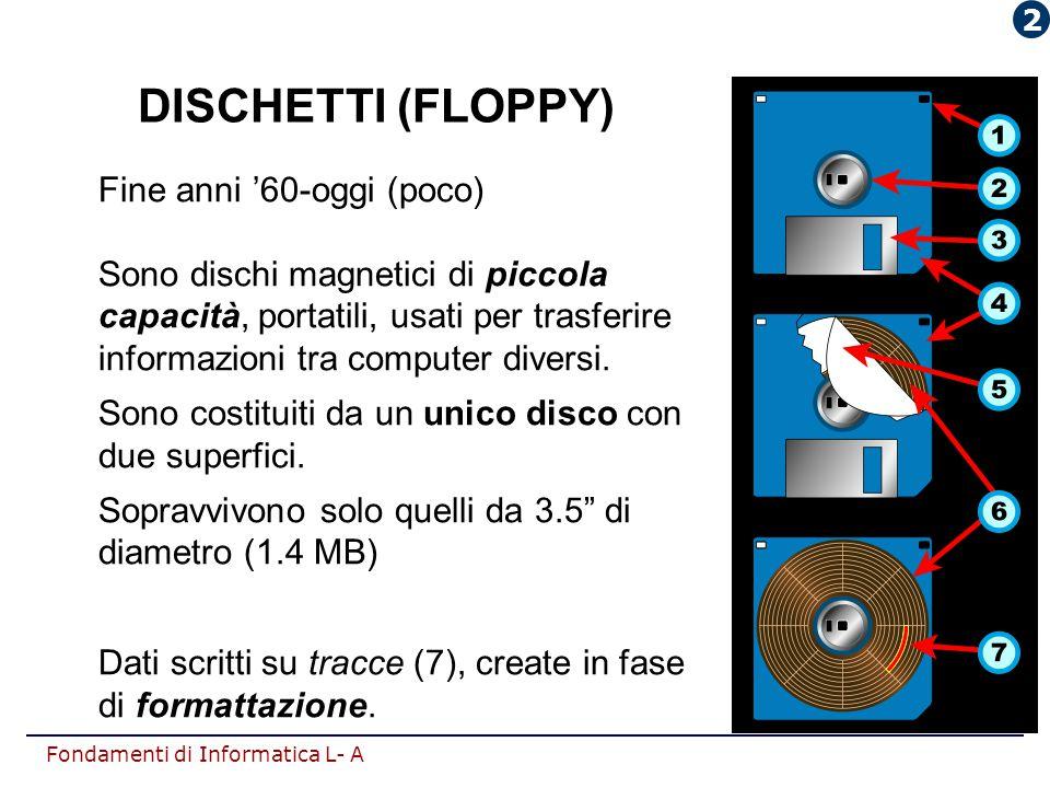 Fondamenti di Informatica L- A DISCHETTI (FLOPPY) Fine anni '60-oggi (poco) Sono dischi magnetici di piccola capacità, portatili, usati per trasferire