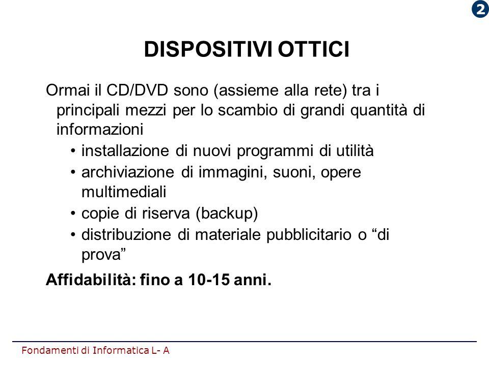 Fondamenti di Informatica L- A DISPOSITIVI OTTICI Ormai il CD/DVD sono (assieme alla rete) tra i principali mezzi per lo scambio di grandi quantità di