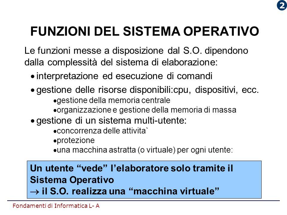 Fondamenti di Informatica L- A FUNZIONI DEL SISTEMA OPERATIVO Le funzioni messe a disposizione dal S.O. dipendono dalla complessità del sistema di ela