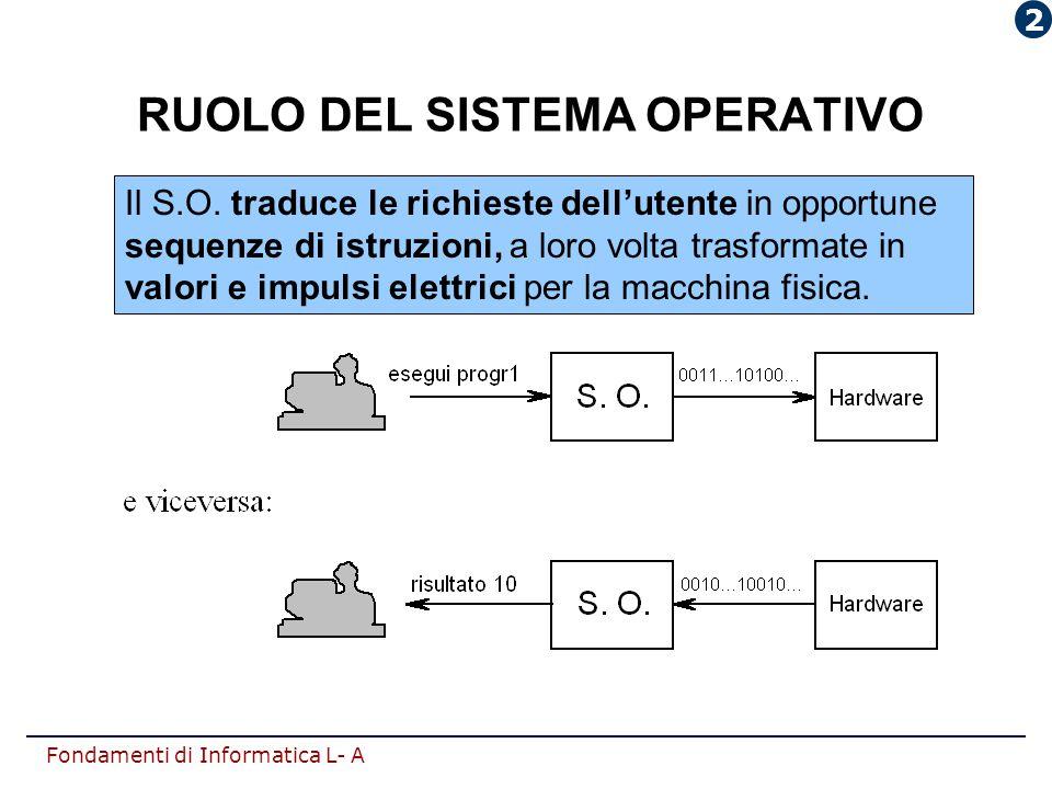Fondamenti di Informatica L- A RUOLO DEL SISTEMA OPERATIVO Il S.O. traduce le richieste dell'utente in opportune sequenze di istruzioni, a loro volta