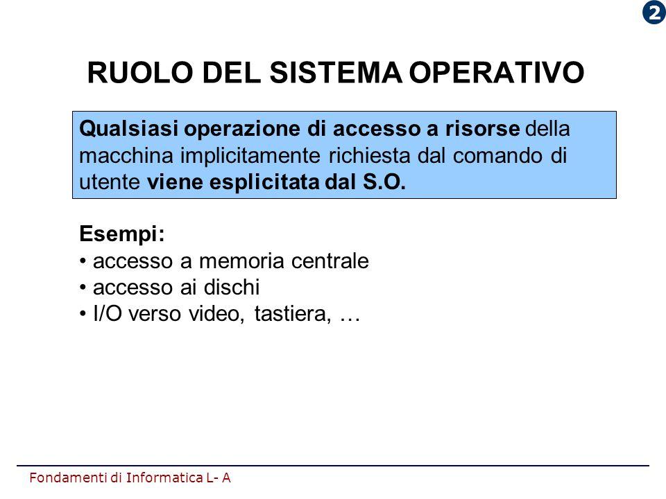 Fondamenti di Informatica L- A RUOLO DEL SISTEMA OPERATIVO Qualsiasi operazione di accesso a risorse della macchina implicitamente richiesta dal coman