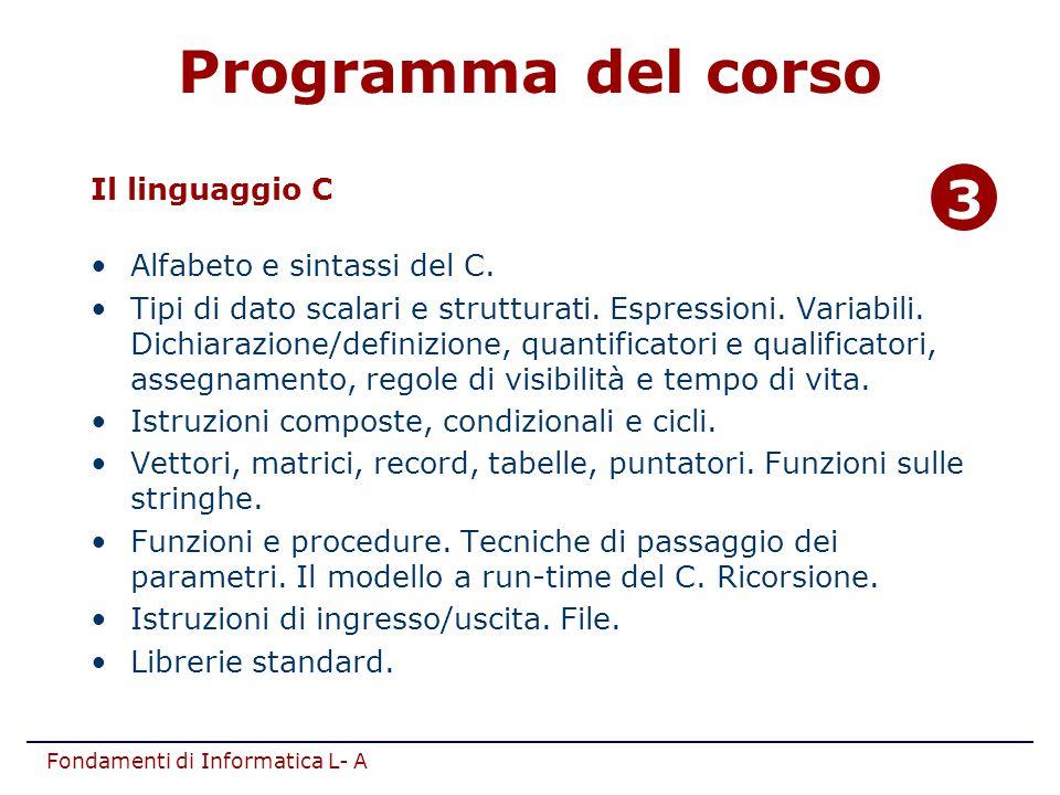 Fondamenti di Informatica L- A Il linguaggio C Alfabeto e sintassi del C. Tipi di dato scalari e strutturati. Espressioni. Variabili. Dichiarazione/de