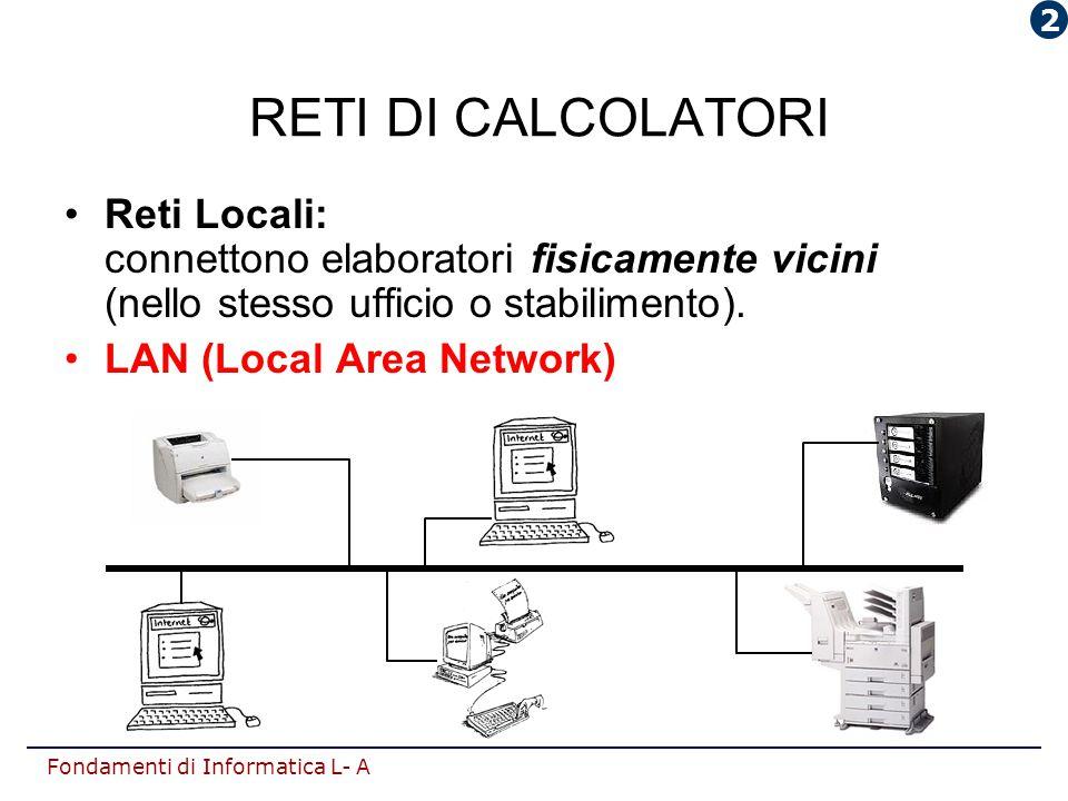 Fondamenti di Informatica L- A RETI DI CALCOLATORI Reti Locali: connettono elaboratori fisicamente vicini (nello stesso ufficio o stabilimento). LAN (