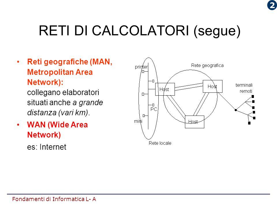 Fondamenti di Informatica L- A RETI DI CALCOLATORI (segue) Reti geografiche (MAN, Metropolitan Area Network): collegano elaboratori situati anche a gr