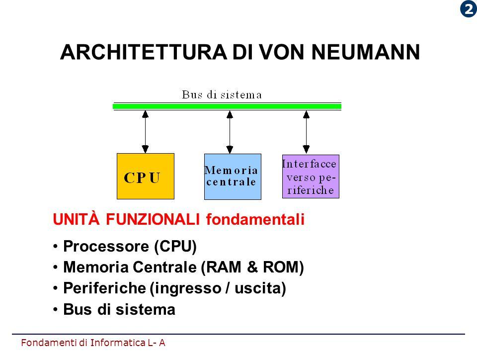 Fondamenti di Informatica L- A ARCHITETTURA DI VON NEUMANN UNITÀ FUNZIONALI fondamentali Processore (CPU) Memoria Centrale (RAM & ROM) Periferiche (in