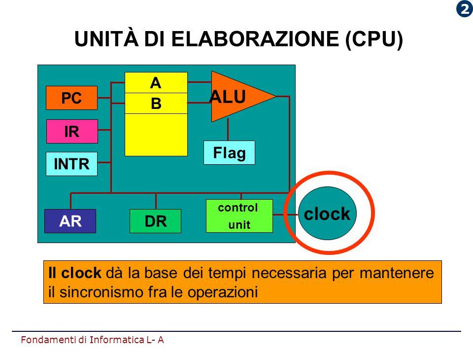Fondamenti di Informatica L- A Il clock dà la base dei tempi necessaria per mantenere il sincronismo fra le operazioni INTR AR DR control unit IR PC A