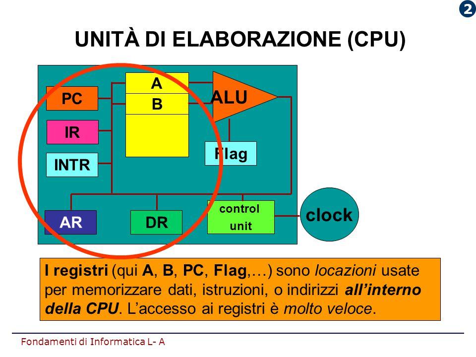 Fondamenti di Informatica L- A I registri (qui A, B, PC, Flag,…) sono locazioni usate per memorizzare dati, istruzioni, o indirizzi all'interno della