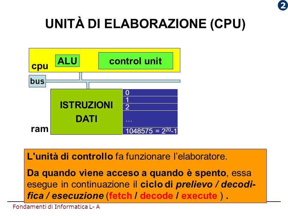 Fondamenti di Informatica L- A L'unità di controllo fa funzionare l'elaboratore. Da quando viene acceso a quando è spento, essa esegue in continuazion
