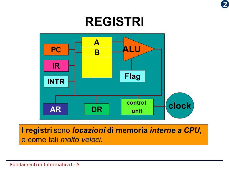 Fondamenti di Informatica L- A I registri sono locazioni di memoria interne a CPU, e come tali molto veloci. INTR AR DR control unit IR PC ALU Flag A