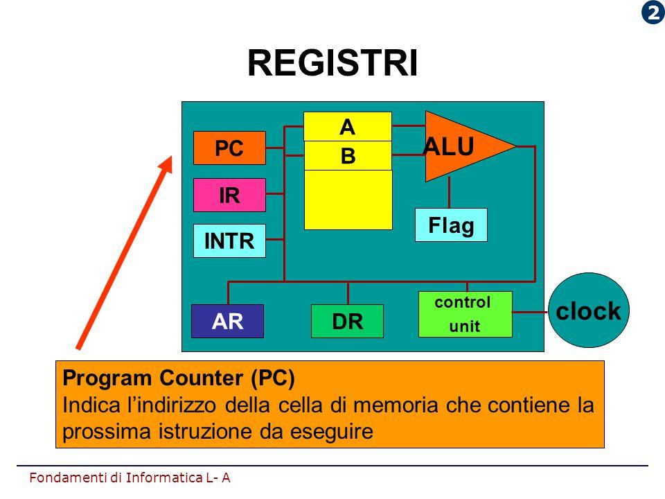 Fondamenti di Informatica L- A Program Counter (PC) Indica l'indirizzo della cella di memoria che contiene la prossima istruzione da eseguire INTR AR