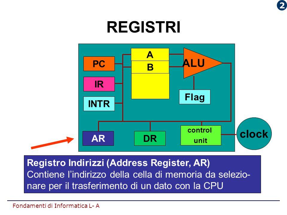 Fondamenti di Informatica L- A Registro Indirizzi (Address Register, AR) Contiene l'indirizzo della cella di memoria da selezio- nare per il trasferim
