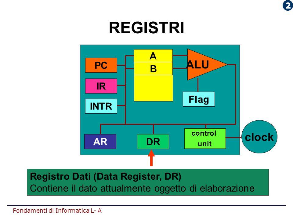 Fondamenti di Informatica L- A Registro Dati (Data Register, DR) Contiene il dato attualmente oggetto di elaborazione INTR AR DR control unit IR PC AL