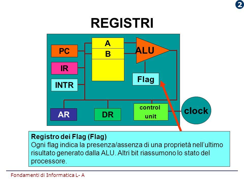 Fondamenti di Informatica L- A Registro dei Flag (Flag) Ogni flag indica la presenza/assenza di una proprietà nell'ultimo risultato generato dalla ALU