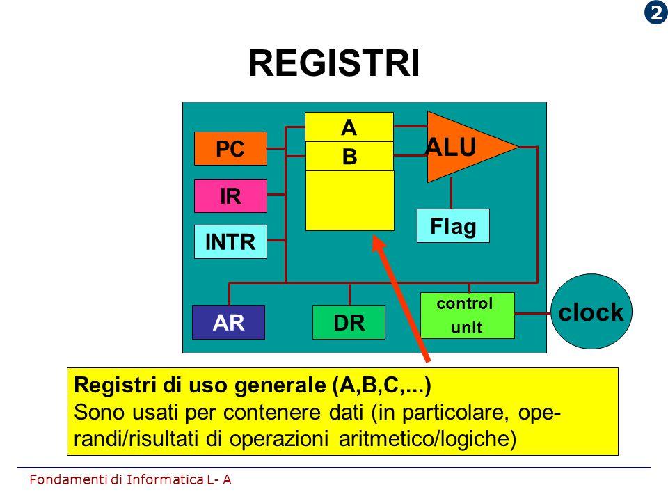 Fondamenti di Informatica L- A Registri di uso generale (A,B,C,...) Sono usati per contenere dati (in particolare, ope- randi/risultati di operazioni
