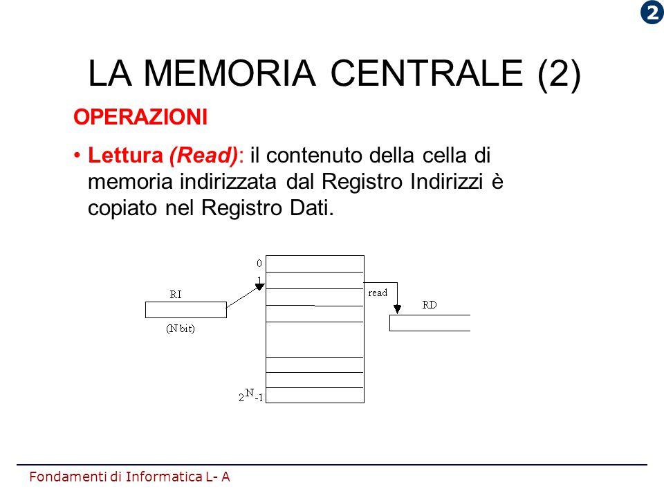 Fondamenti di Informatica L- A LA MEMORIA CENTRALE (2) OPERAZIONI Lettura (Read): il contenuto della cella di memoria indirizzata dal Registro Indiriz